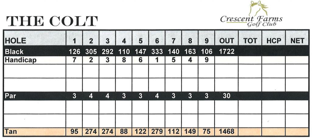 The Colt Scorecard